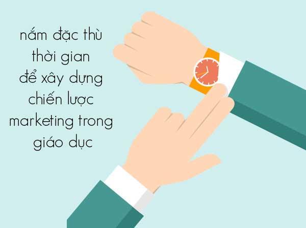 5-yeu-to-giup-chien-dich-marketing-giao-duc-thanh-cong(1)